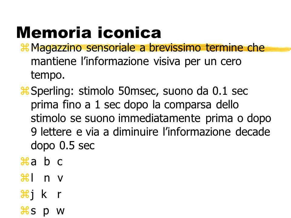 Memoria iconica Magazzino sensoriale a brevissimo termine che mantiene l'informazione visiva per un cero tempo.
