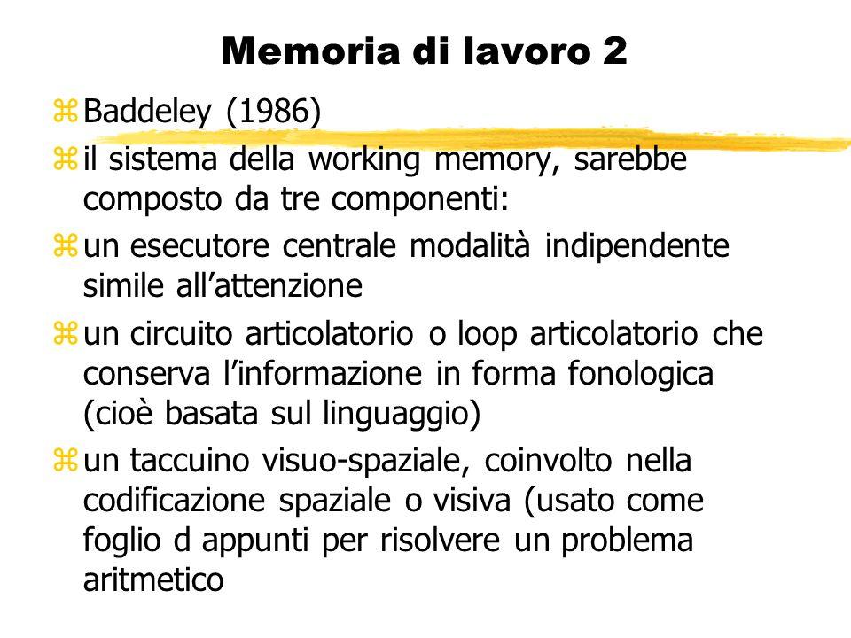 Memoria di lavoro 2 Baddeley (1986)