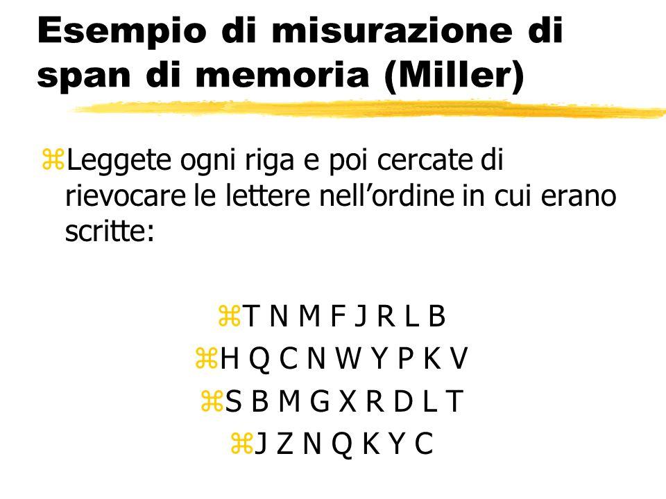 Esempio di misurazione di span di memoria (Miller)