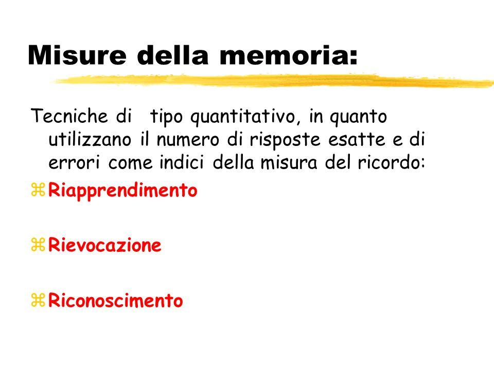 Misure della memoria: