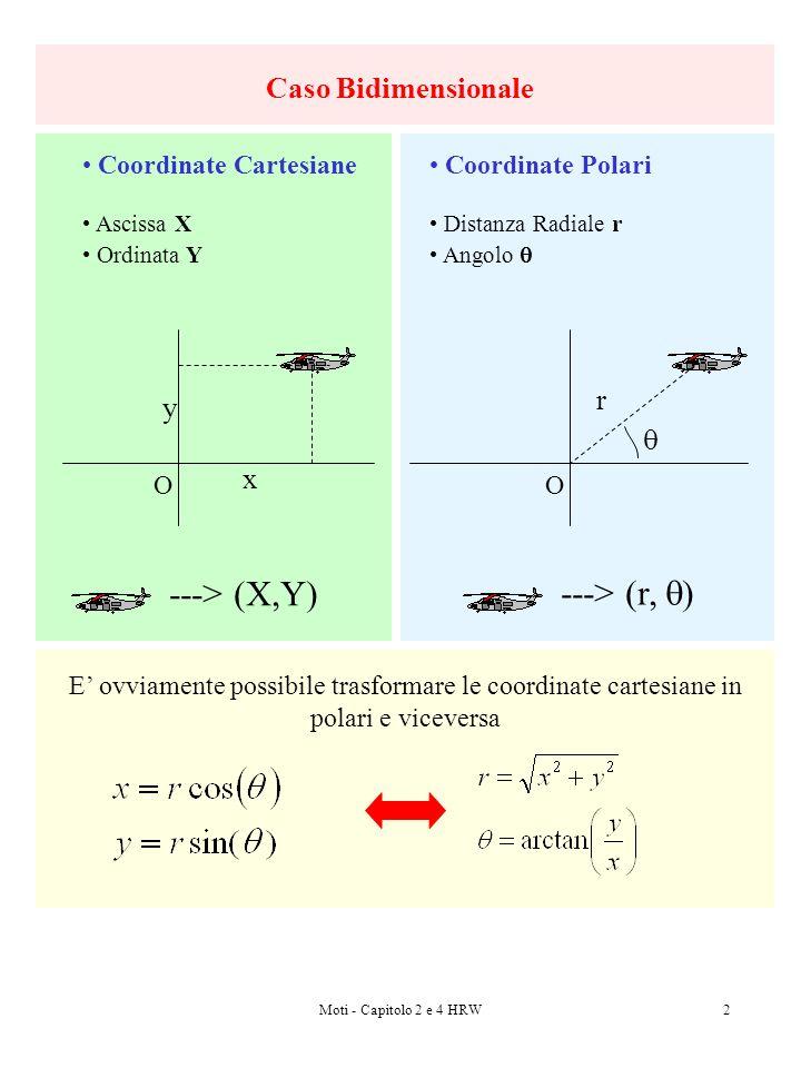  ---> (X,Y) ---> (r, ) Caso Bidimensionale r y x