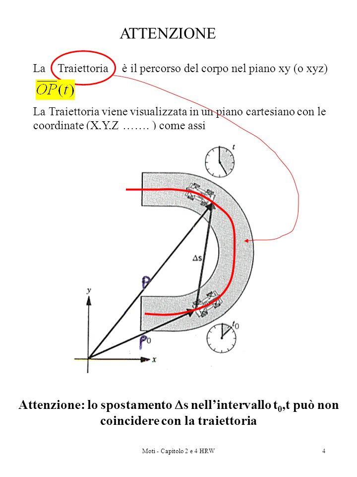 ATTENZIONE La Traiettoria è il percorso del corpo nel piano xy (o xyz)