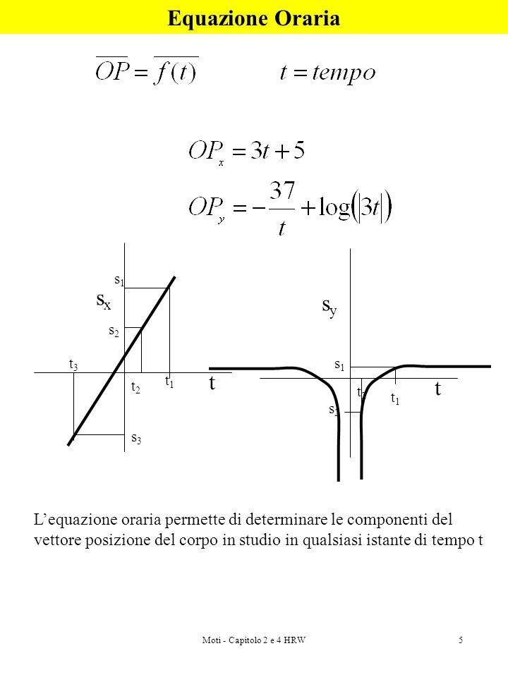 Equazione Oraria sx sy t t