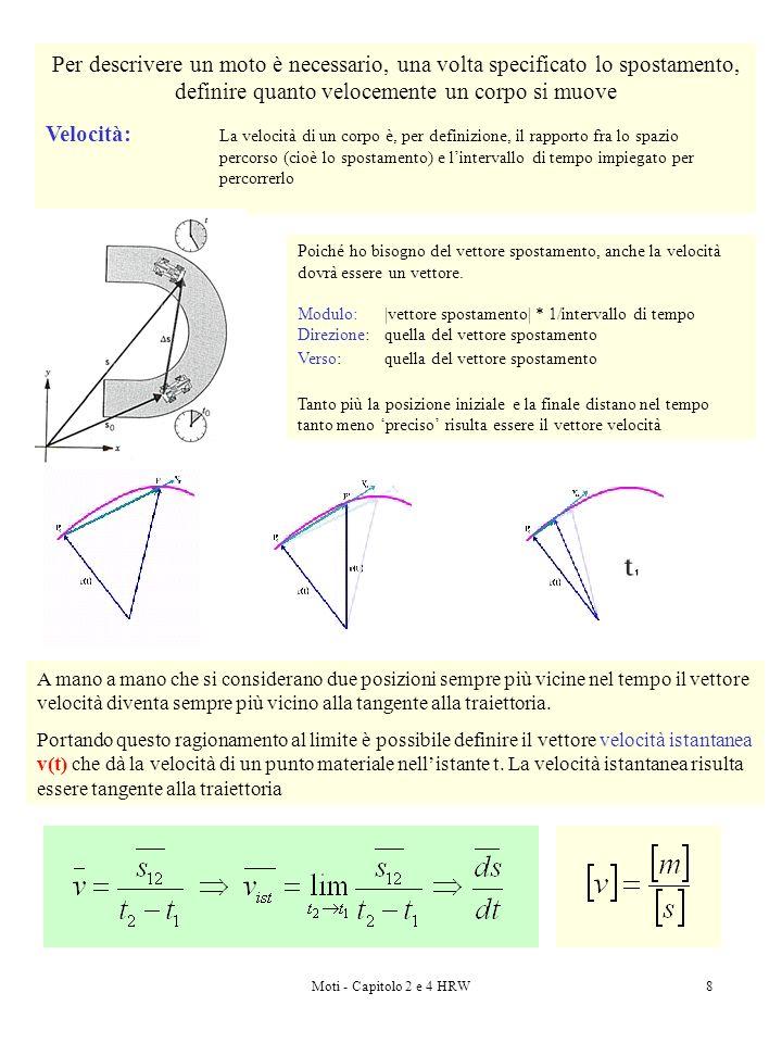 Per descrivere un moto è necessario, una volta specificato lo spostamento, definire quanto velocemente un corpo si muove