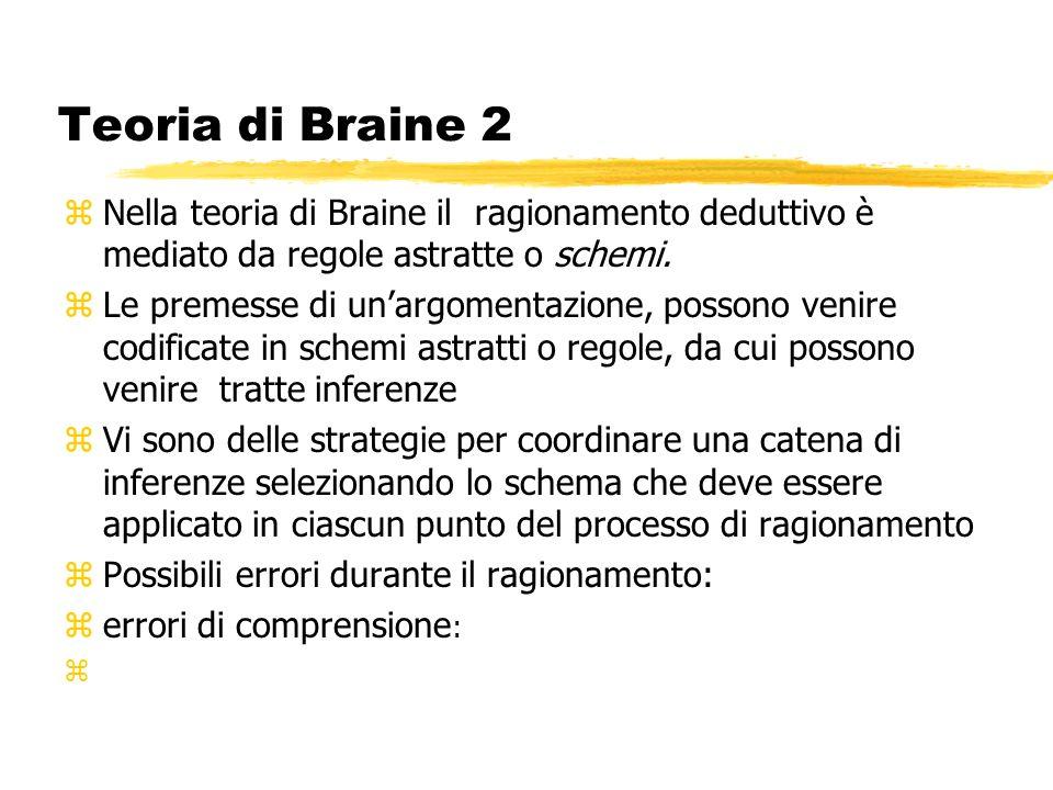 Teoria di Braine 2 Nella teoria di Braine il ragionamento deduttivo è mediato da regole astratte o schemi.