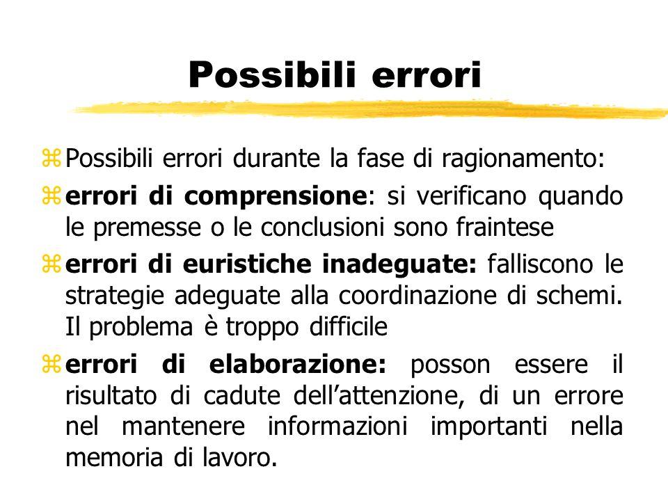 Possibili errori Possibili errori durante la fase di ragionamento: