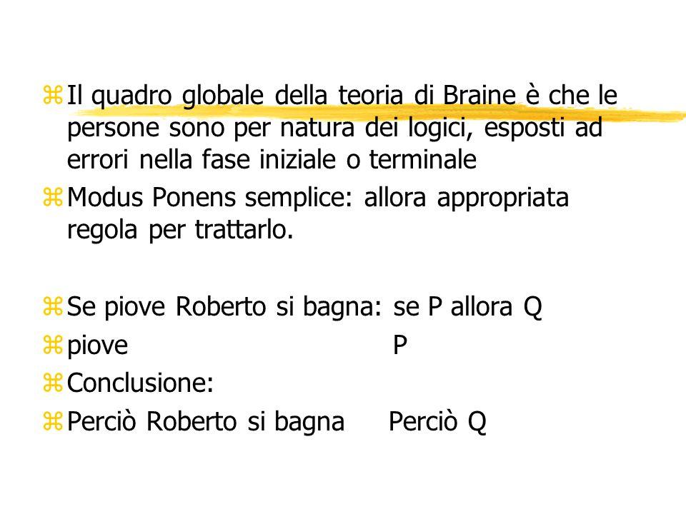 Il quadro globale della teoria di Braine è che le persone sono per natura dei logici, esposti ad errori nella fase iniziale o terminale
