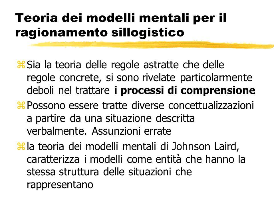 Teoria dei modelli mentali per il ragionamento sillogistico