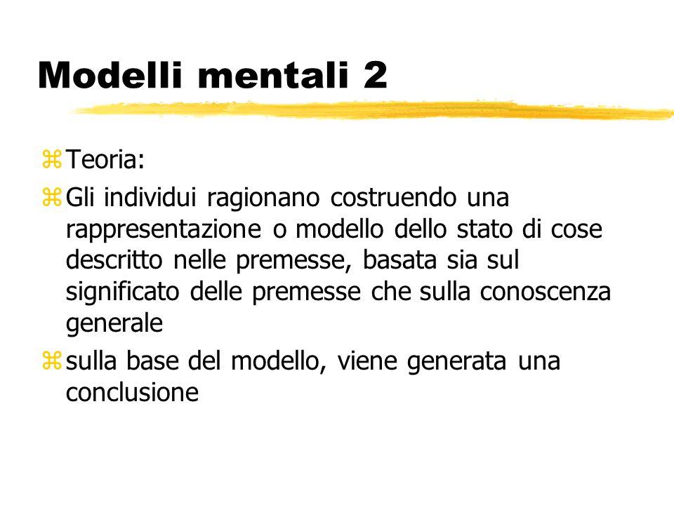 Modelli mentali 2 Teoria: