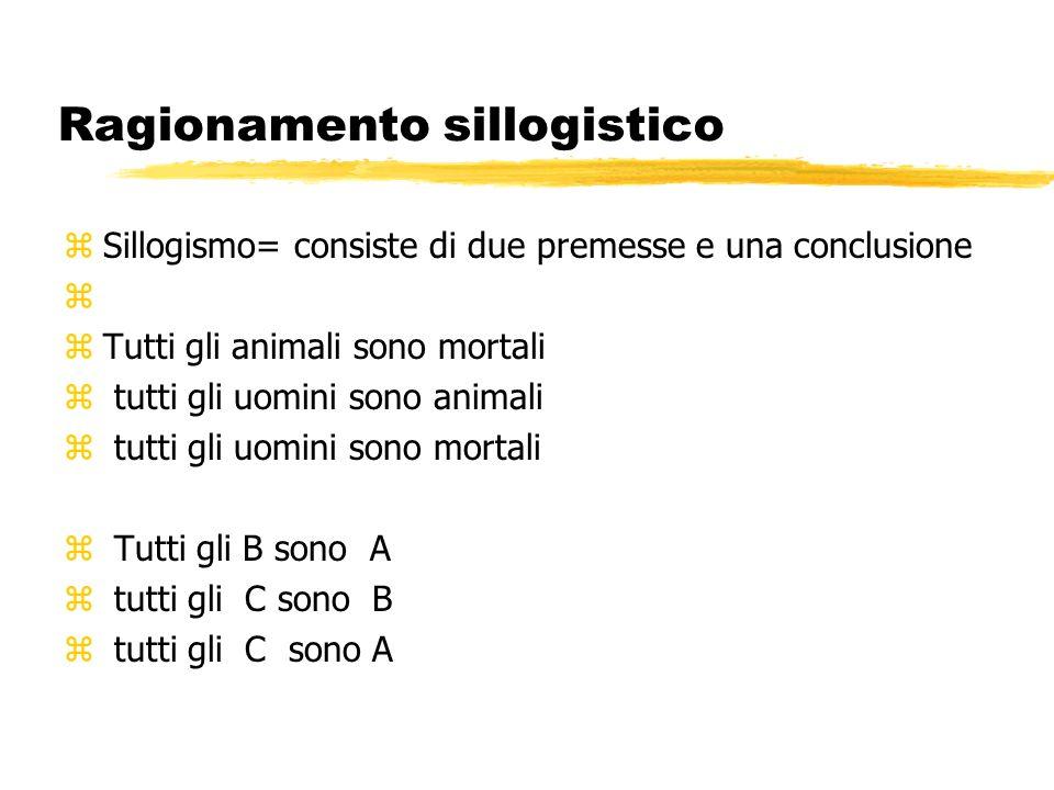 Ragionamento sillogistico