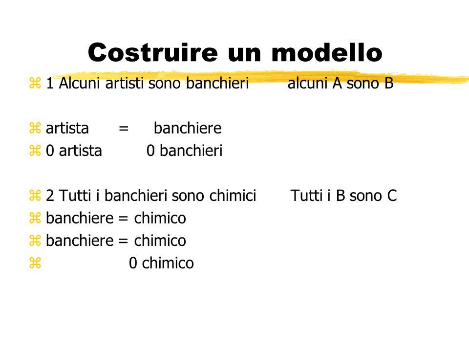 Costruire un modello 1 Alcuni artisti sono banchieri alcuni A sono B