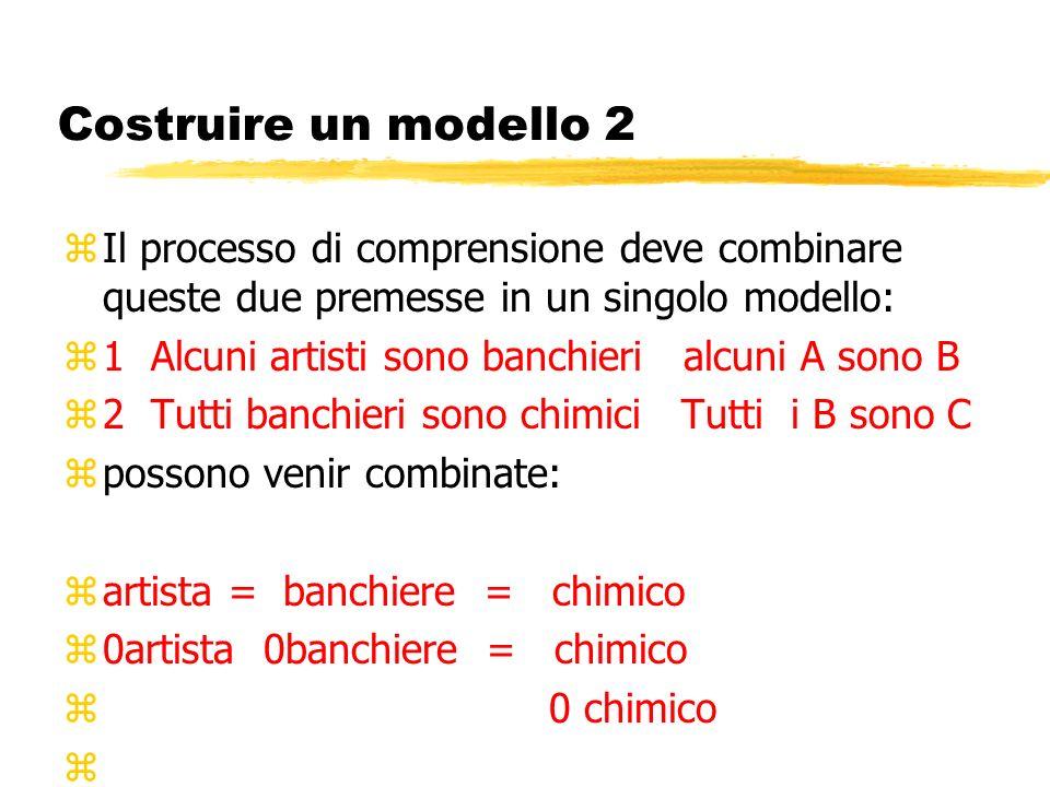 Costruire un modello 2 Il processo di comprensione deve combinare queste due premesse in un singolo modello: