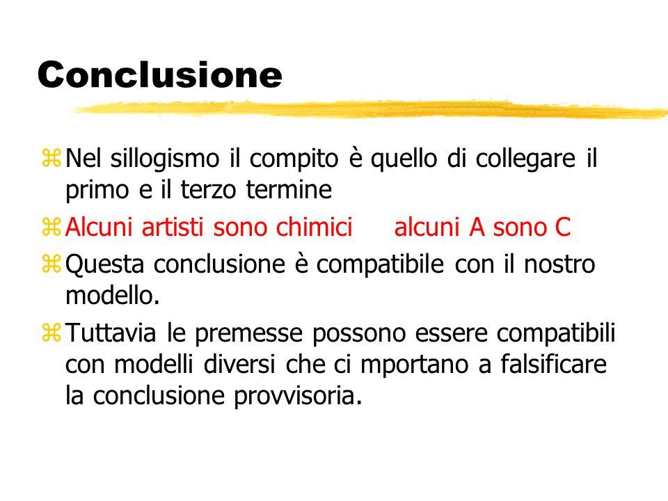 ConclusioneNel sillogismo il compito è quello di collegare il primo e il terzo termine. Alcuni artisti sono chimici alcuni A sono C.