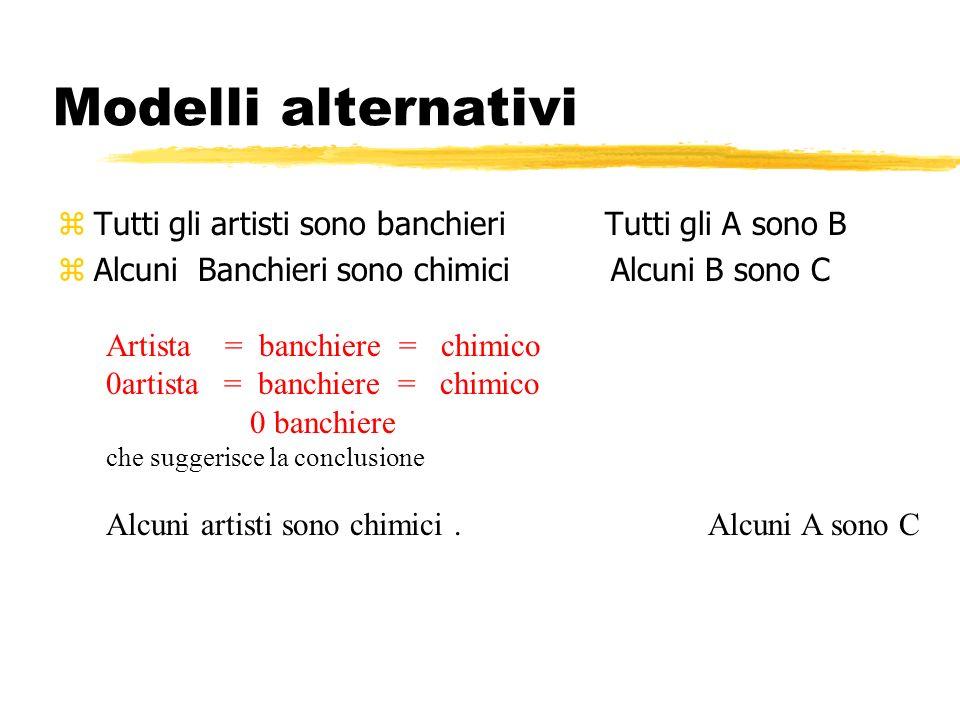 Modelli alternativi Tutti gli artisti sono banchieri Tutti gli A sono B. Alcuni Banchieri sono chimici Alcuni B sono C.