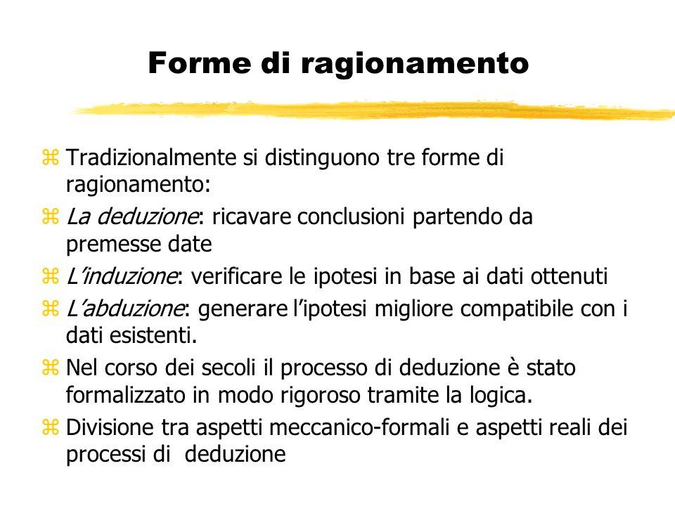 Forme di ragionamentoTradizionalmente si distinguono tre forme di ragionamento: La deduzione: ricavare conclusioni partendo da premesse date.