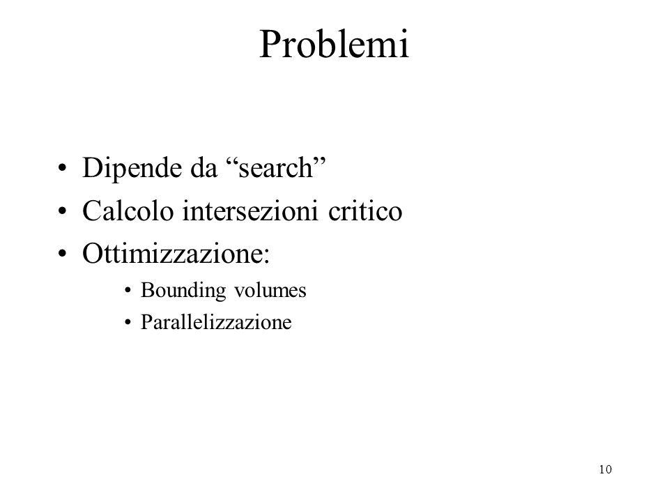 Problemi Dipende da search Calcolo intersezioni critico