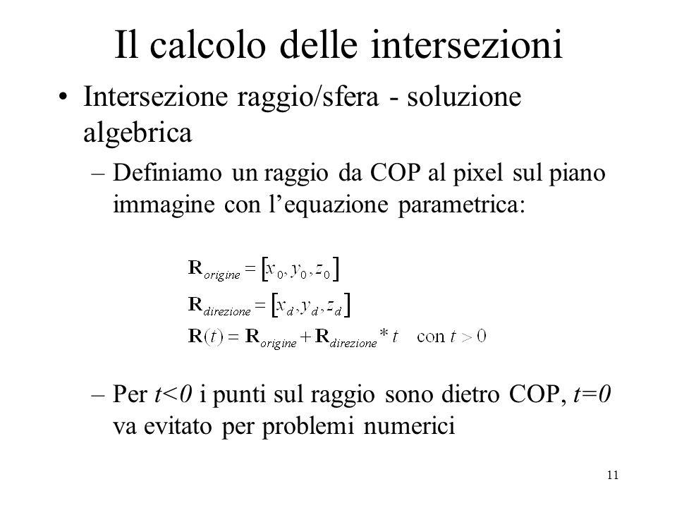 Il calcolo delle intersezioni