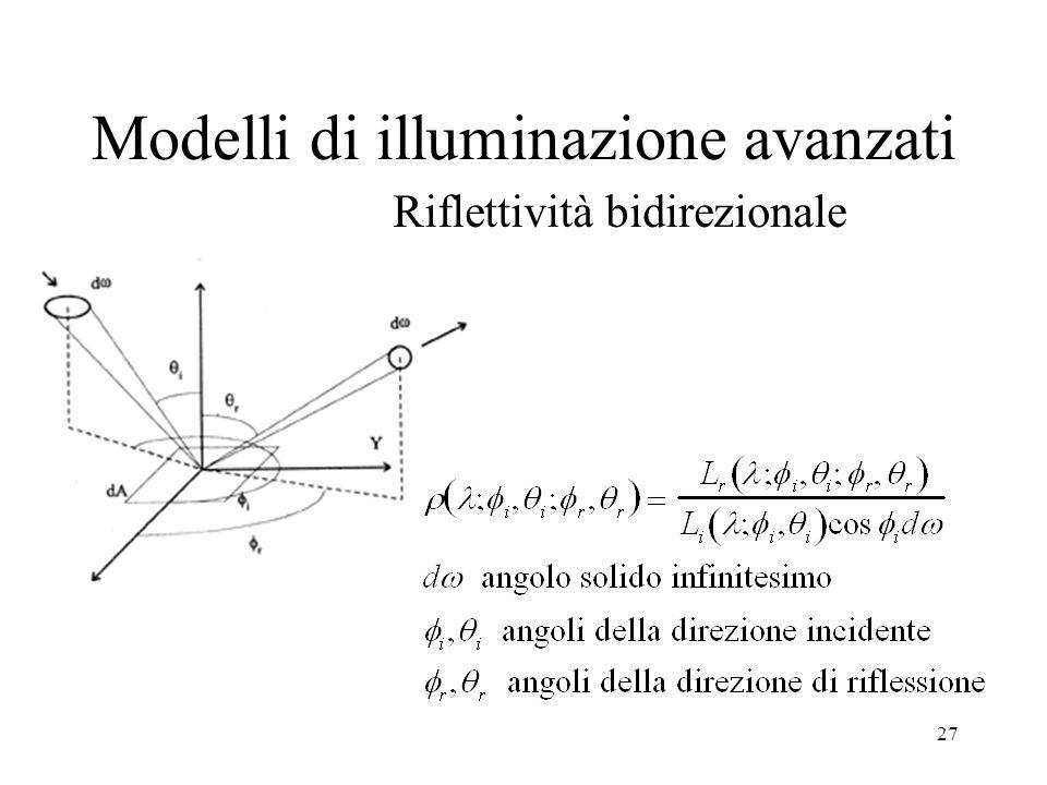 Modelli di illuminazione avanzati