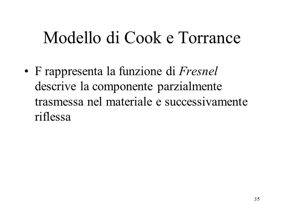 Modello di Cook e Torrance