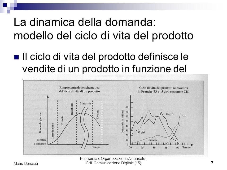 La dinamica della domanda: modello del ciclo di vita del prodotto