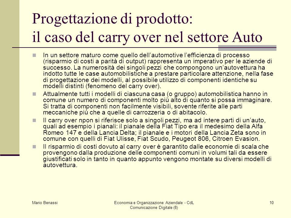 Progettazione di prodotto: il caso del carry over nel settore Auto