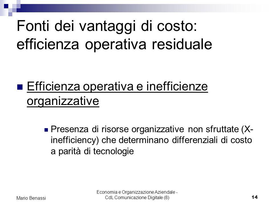Fonti dei vantaggi di costo: efficienza operativa residuale