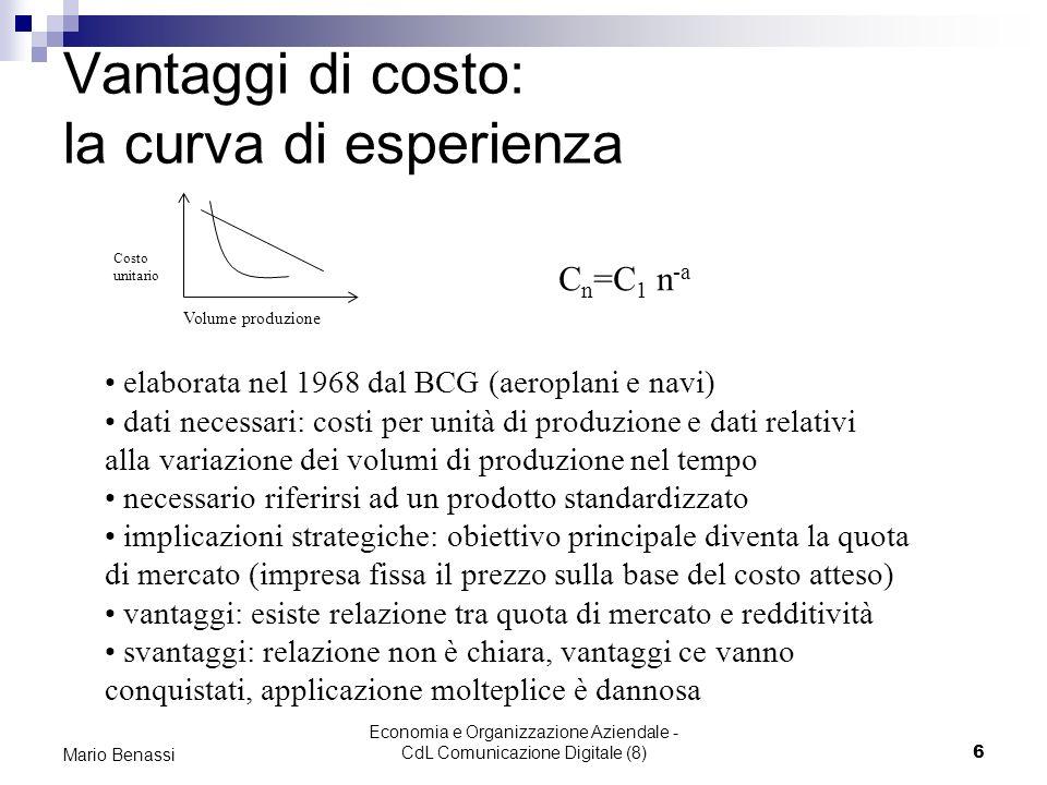 Vantaggi di costo: la curva di esperienza