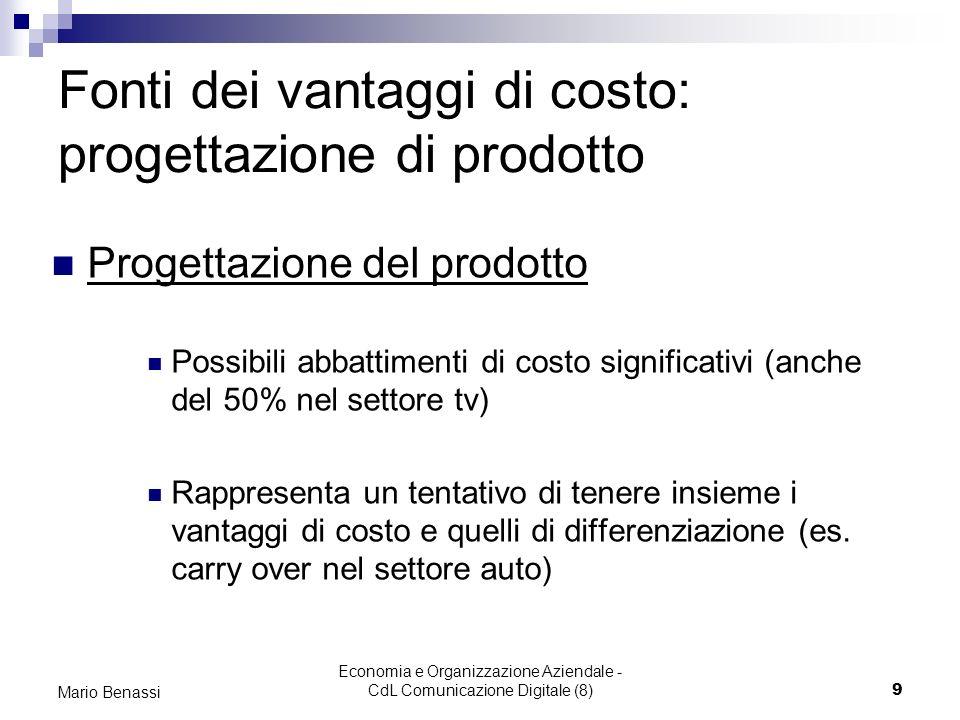 Fonti dei vantaggi di costo: progettazione di prodotto