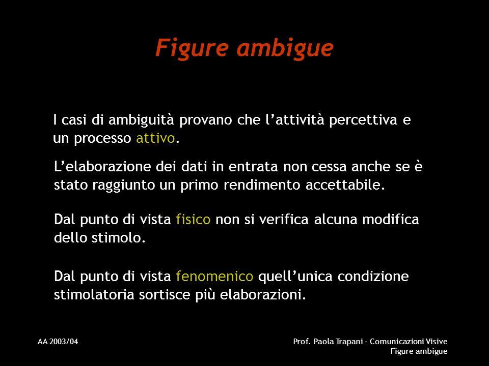 Figure ambigue I casi di ambiguità provano che l'attività percettiva e un processo attivo.