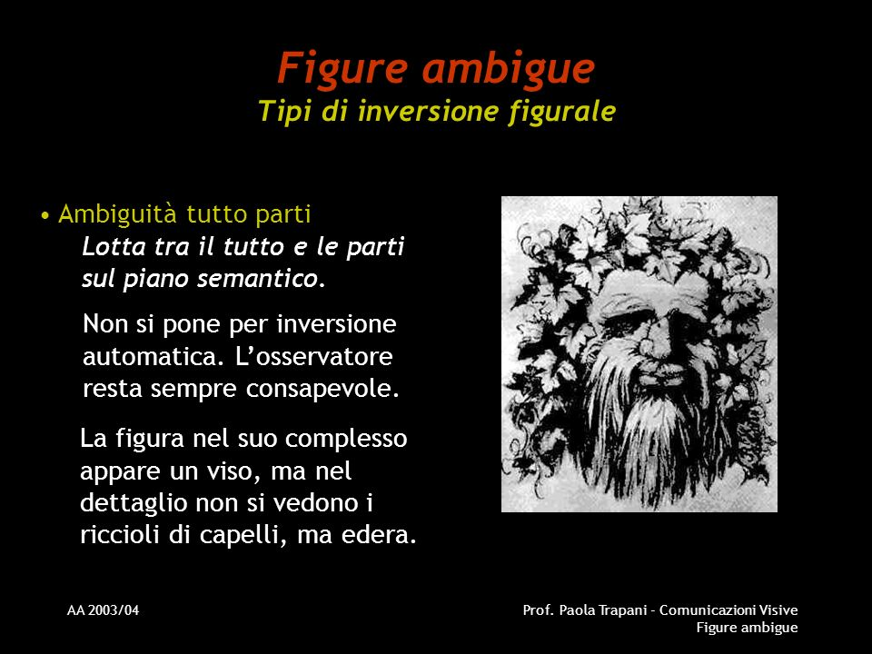 Figure ambigue Tipi di inversione figurale