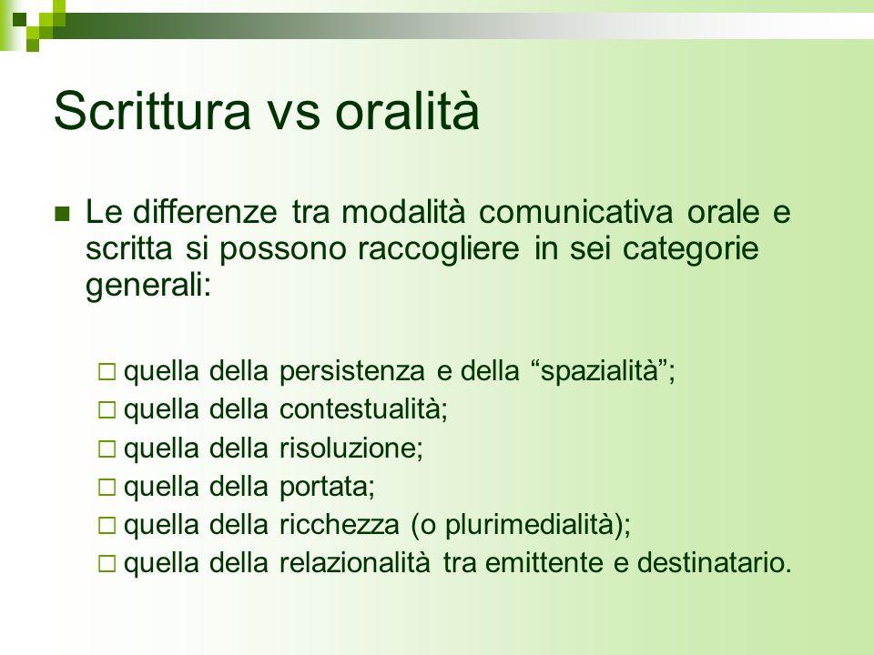 Scrittura vs oralità Le differenze tra modalità comunicativa orale e scritta si possono raccogliere in sei categorie generali: