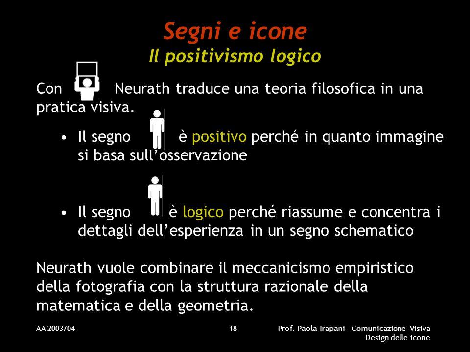 Segni e icone Il positivismo logico
