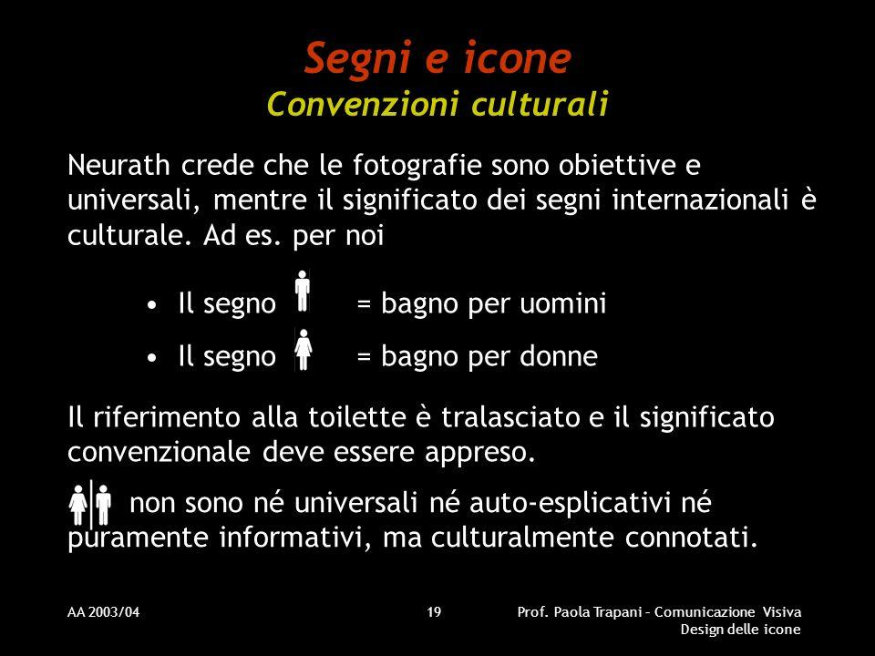 Segni e icone Convenzioni culturali