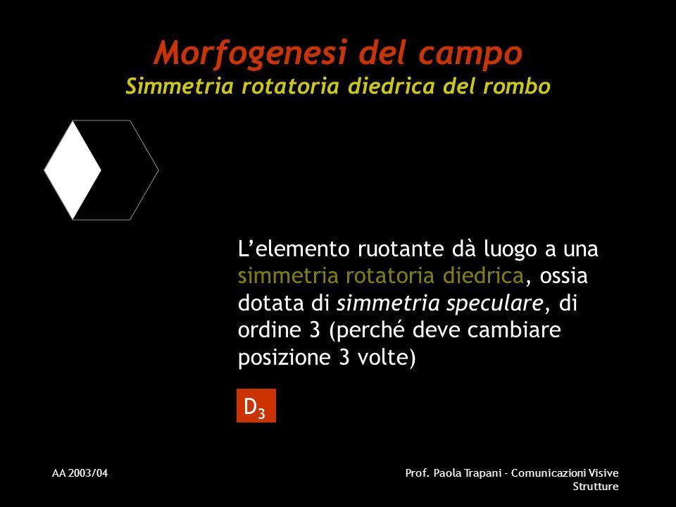 Morfogenesi del campo Simmetria rotatoria diedrica del rombo