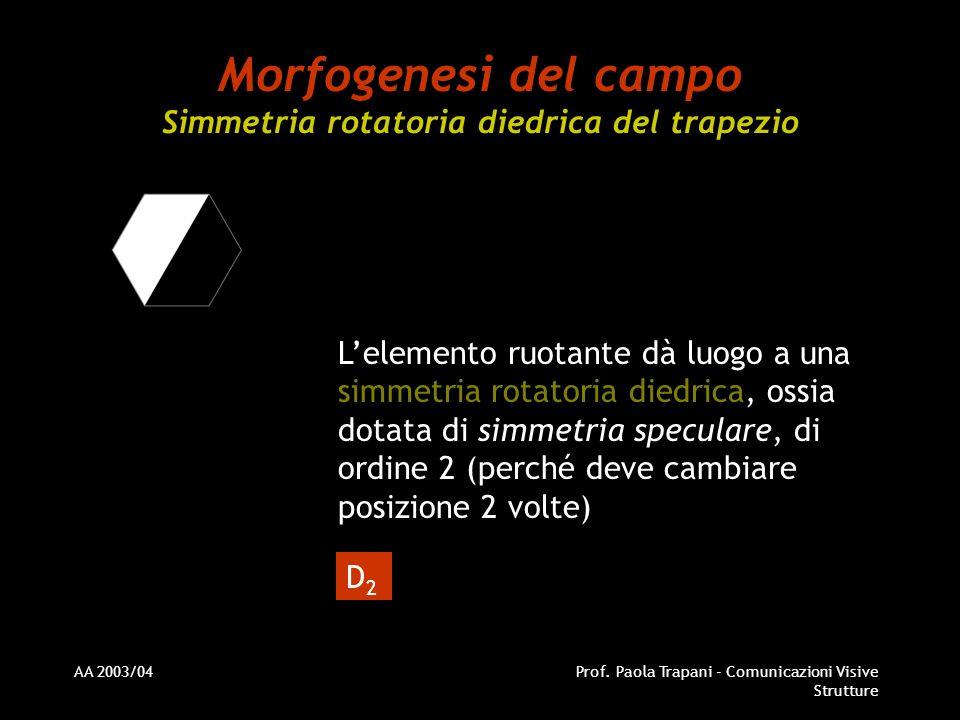 Morfogenesi del campo Simmetria rotatoria diedrica del trapezio