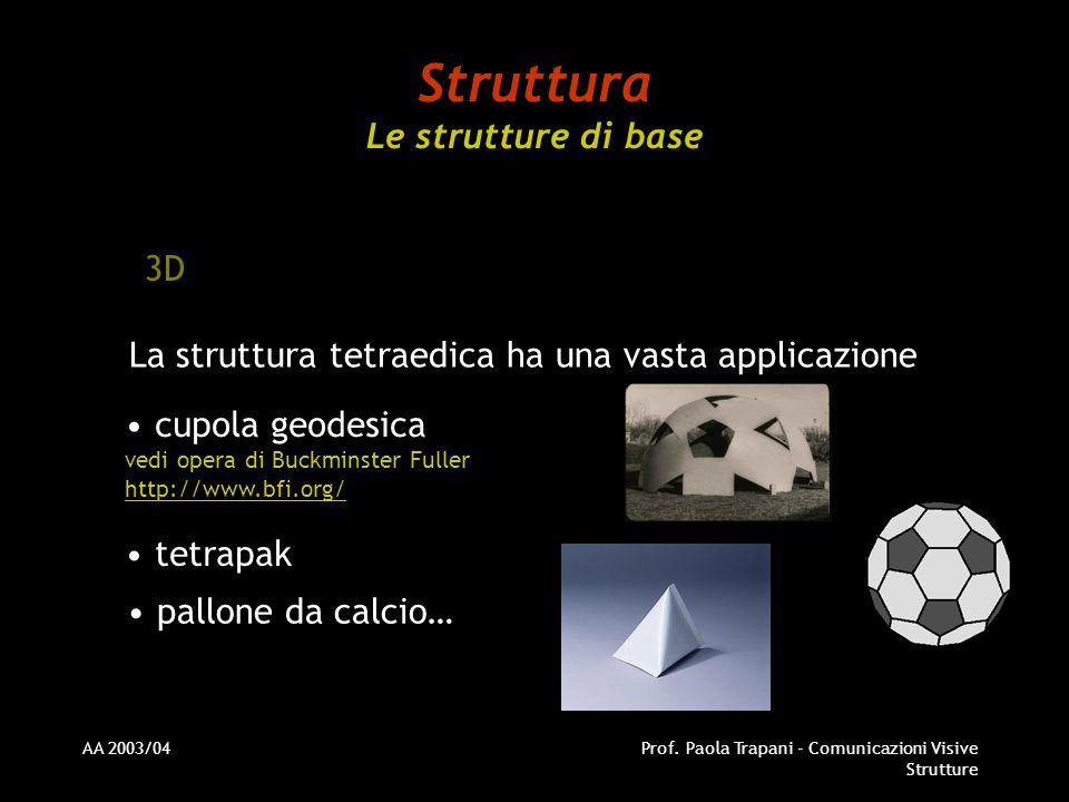 Struttura Le strutture di base