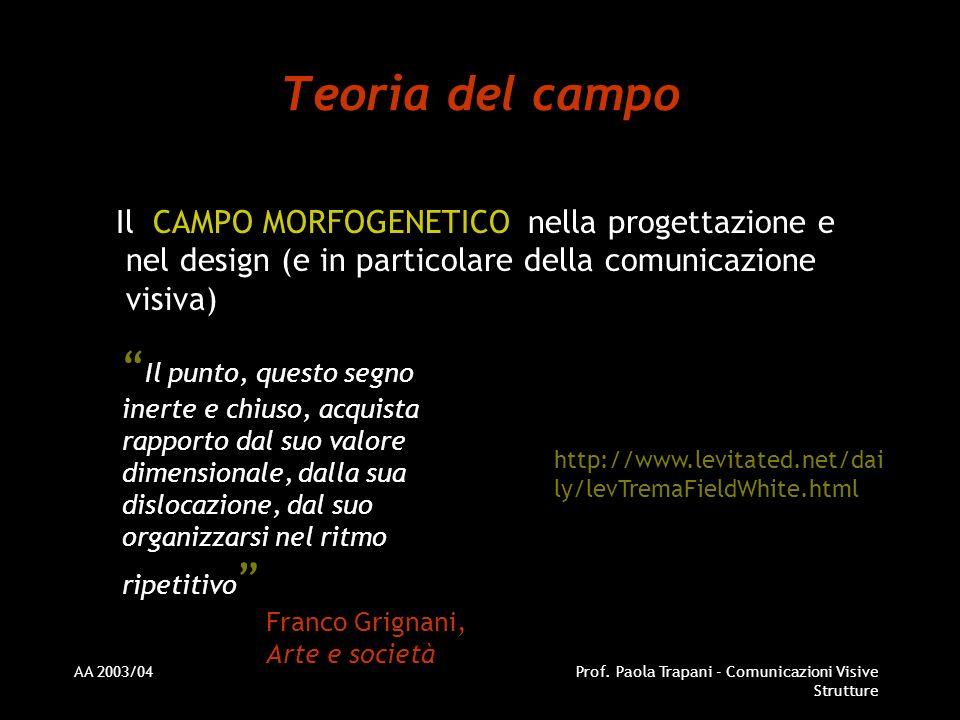 Teoria del campo Il CAMPO MORFOGENETICO nella progettazione e nel design (e in particolare della comunicazione visiva)