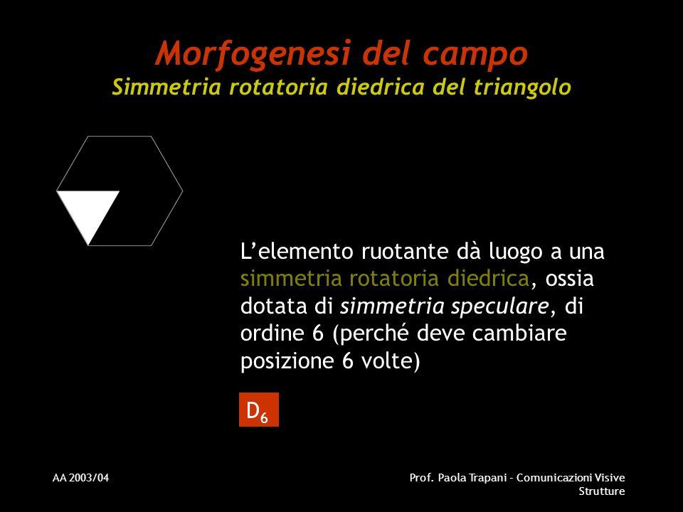 Morfogenesi del campo Simmetria rotatoria diedrica del triangolo