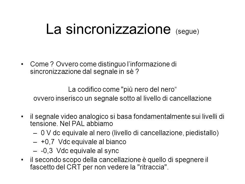 La sincronizzazione (segue)