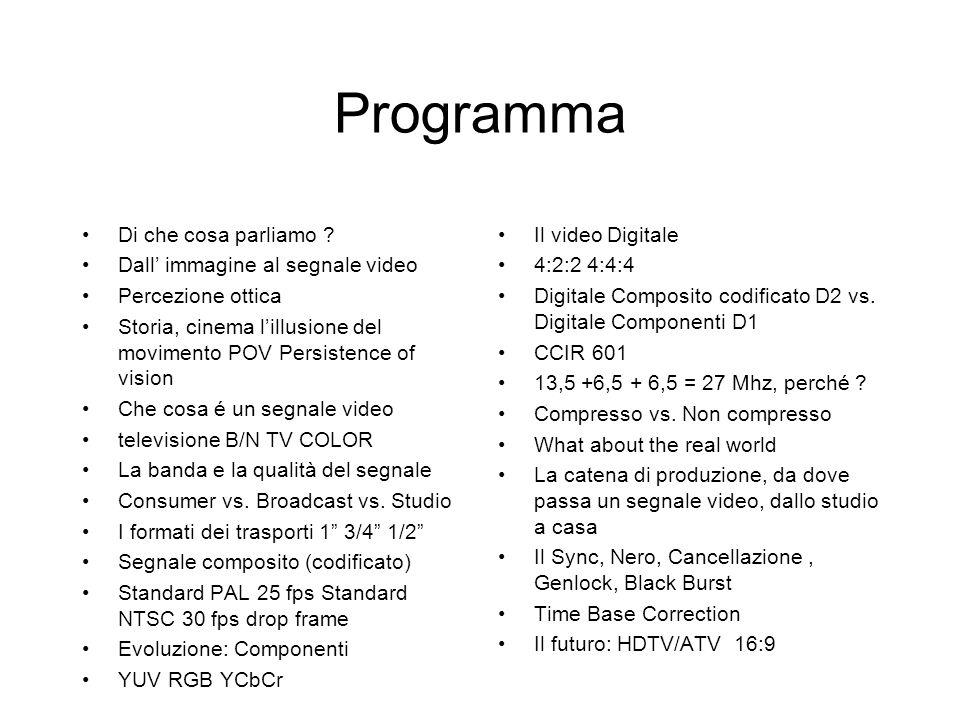Programma Di che cosa parliamo Dall' immagine al segnale video
