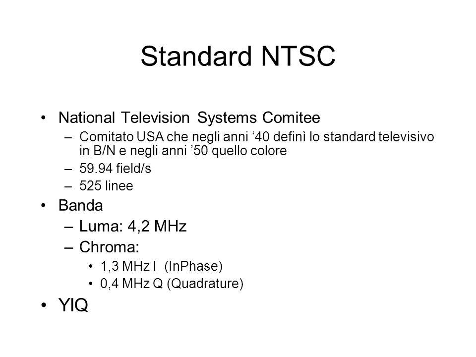 Standard NTSC YIQ National Television Systems Comitee Banda