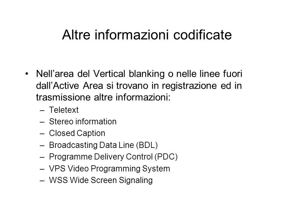Altre informazioni codificate