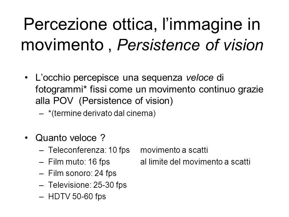 Percezione ottica, l'immagine in movimento , Persistence of vision