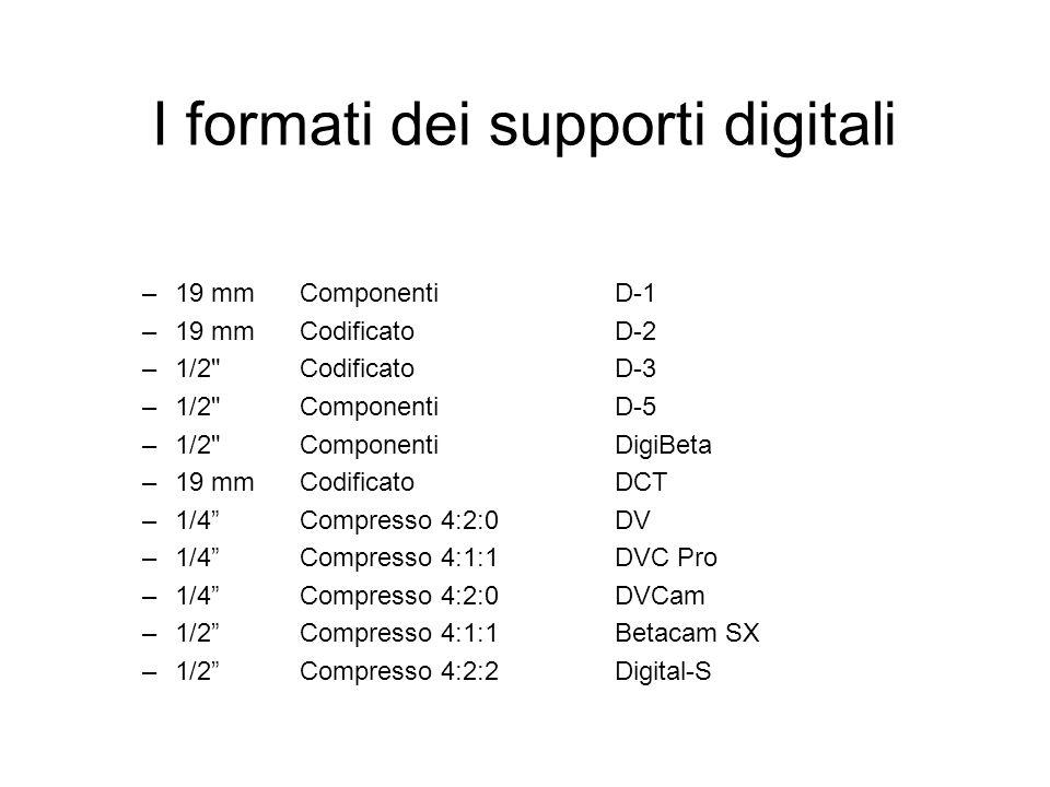 I formati dei supporti digitali