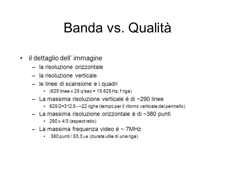 Banda vs. Qualità il dettaglio dell' immagine