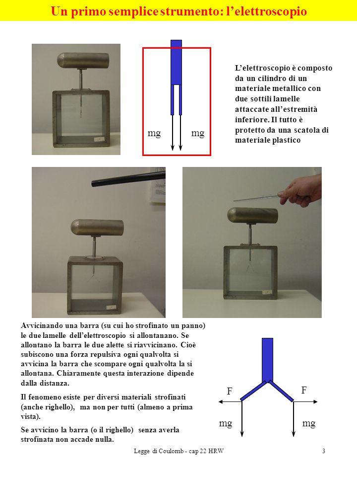 Un primo semplice strumento: l'elettroscopio