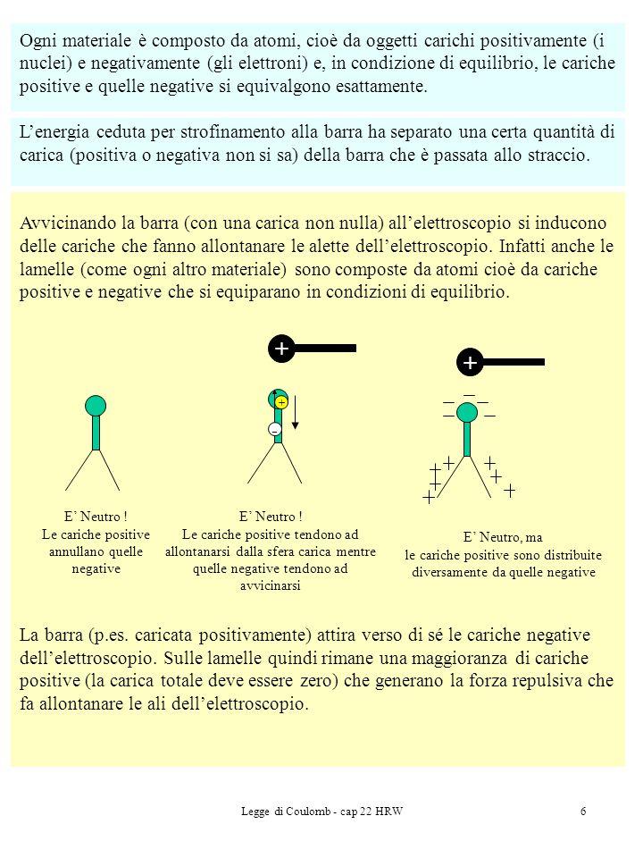 Ogni materiale è composto da atomi, cioè da oggetti carichi positivamente (i nuclei) e negativamente (gli elettroni) e, in condizione di equilibrio, le cariche positive e quelle negative si equivalgono esattamente.