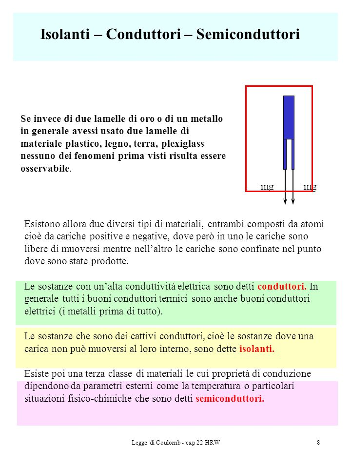 Isolanti – Conduttori – Semiconduttori