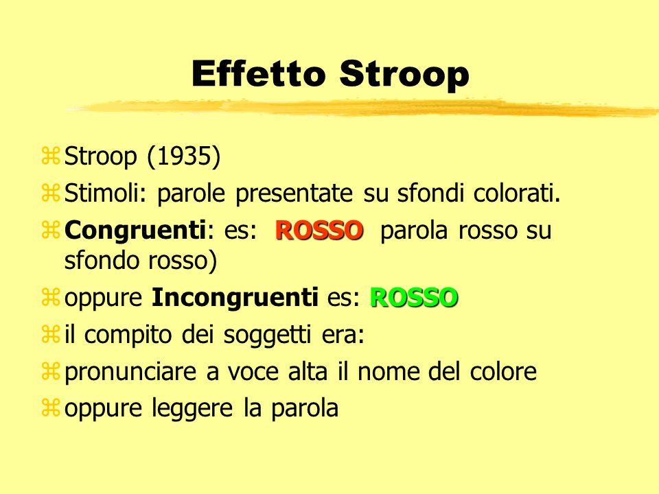 Effetto Stroop Stroop (1935)