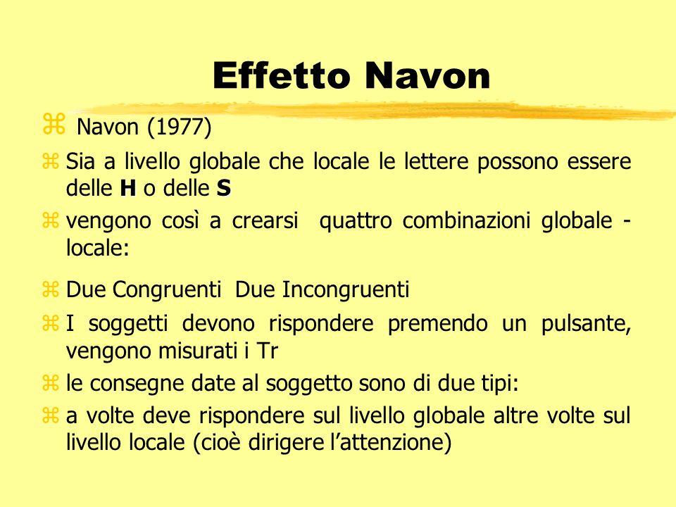 Effetto Navon Navon (1977) Sia a livello globale che locale le lettere possono essere delle H o delle S.